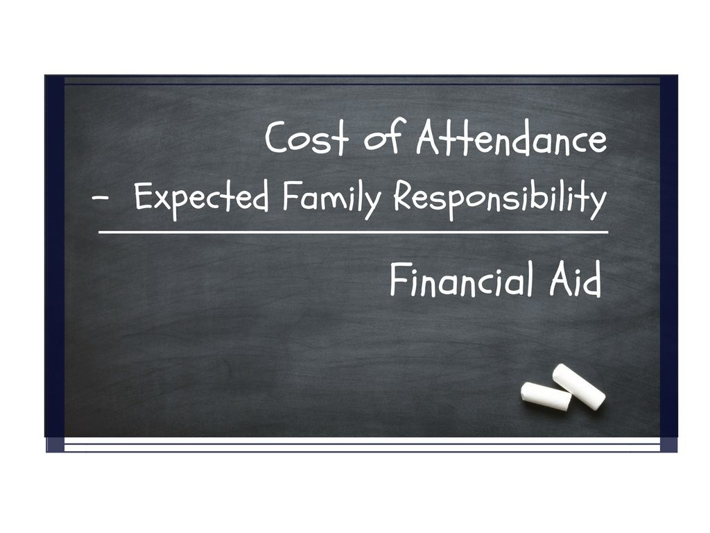 "Chalkboard with ""Cost of Attendance, Expected Family Responsibility, Financial Aid"""